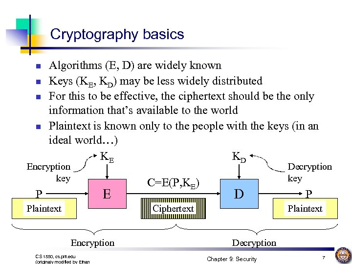 Cryptography basics n n Algorithms (E, D) are widely known Keys (KE, KD) may