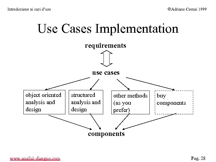ÓAdriano Comai 1999 Introduzione ai casi d'uso Use Cases Implementation requirements use cases object