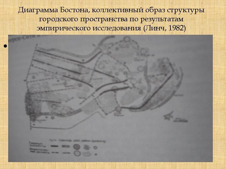 Диаграмма Бостона, коллективный образ структуры городского пространства по результатам эмпирического исследования (Линч, 1982) •