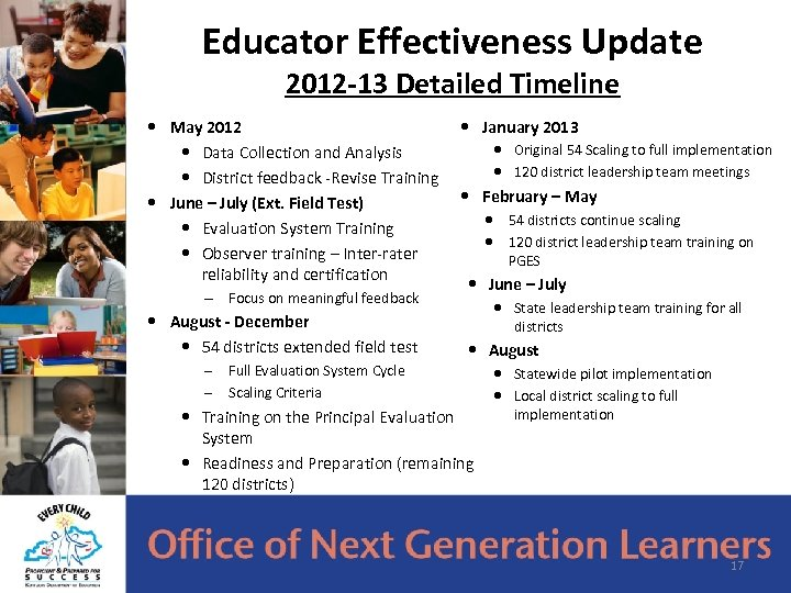 Educator Effectiveness Update 2012 -13 Detailed Timeline May 2012 Data Collection and Analysis District