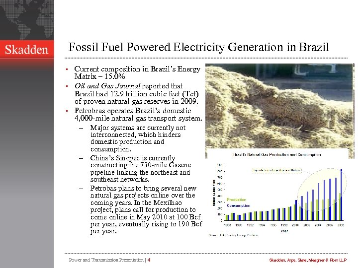 Fossil Fuel Powered Electricity Generation in Brazil Current composition in Brazil's Energy Matrix –