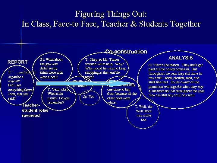 Figuring Things Out: In Class, Face-to Face, Teacher & Students Together Co-construction ANALYSIS T: