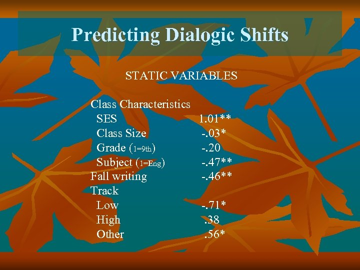 Predicting Dialogic Shifts STATIC VARIABLES Class Characteristics SES Class Size Grade (1=9 th) Subject