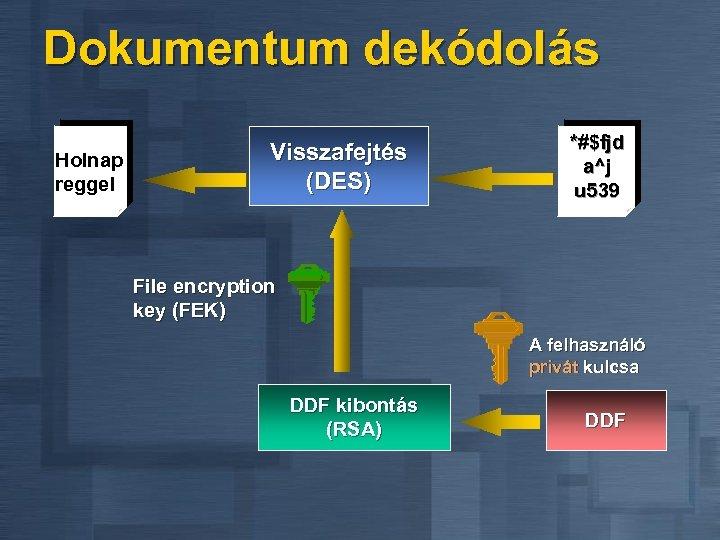 Dokumentum dekódolás Holnap reggel Visszafejtés (DES) *#$fjd a^j u 539 File encryption key (FEK)