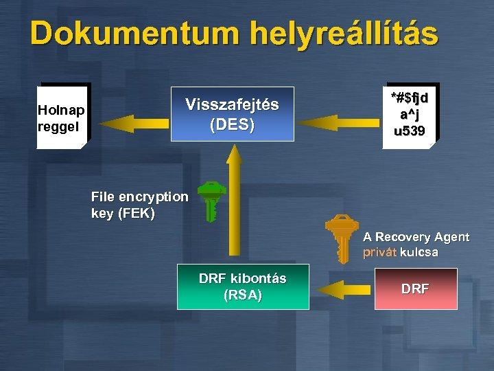 Dokumentum helyreállítás Holnap reggel Visszafejtés (DES) *#$fjd a^j u 539 File encryption key (FEK)