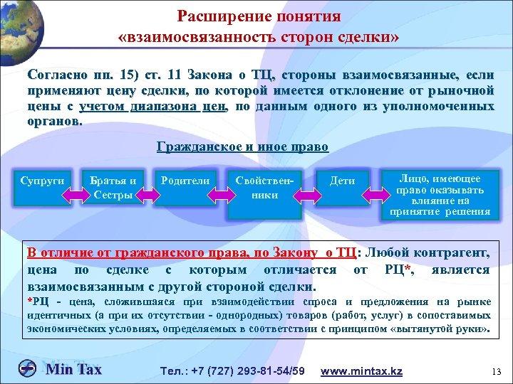 Расширение понятия «взаимосвязанность сторон сделки» Согласно пп. 15) ст. 11 Закона о ТЦ, стороны