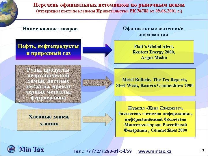 Перечень официальных источников по рыночным ценам (утвержден постановлением Правительства РК № 788 от 09.