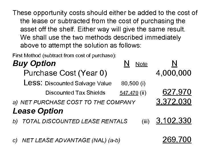 These opportunity costs should either be added to the cost of the lease or