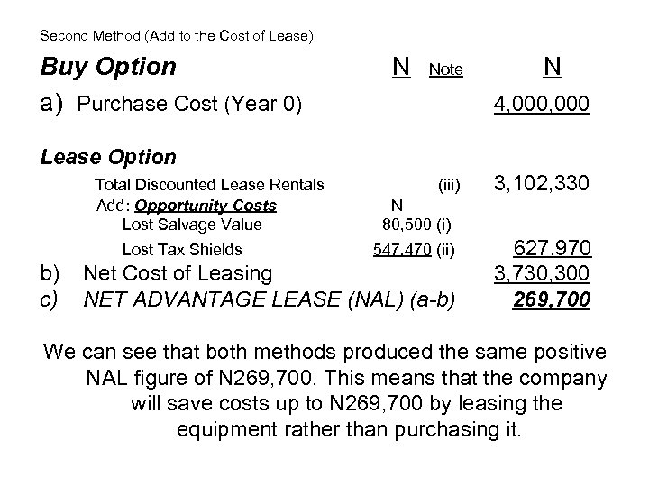 Second Method (Add to the Cost of Lease) Buy Option a) Purchase Cost (Year
