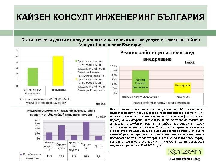 КАЙЗЕН КОНСУЛТ ИНЖЕНЕРИНГ БЪЛГАРИЯ Статистически данни от предоставянето на консултантски услуги от екипа на