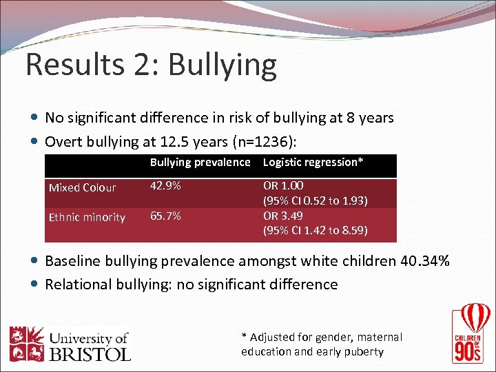 Results 2: Bullying No significant difference in risk of bullying at 8 years Overt