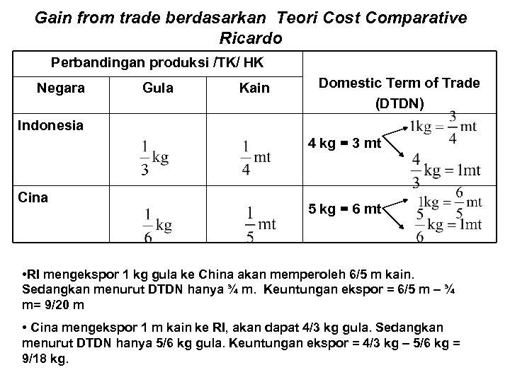 Gain from trade berdasarkan Teori Cost Comparative Ricardo Perbandingan produksi /TK/ HK Negara Gula