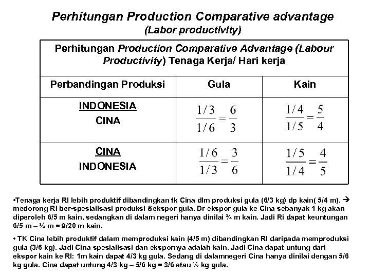 Perhitungan Production Comparative advantage (Labor productivity) Perhitungan Production Comparative Advantage (Labour Productivity) Tenaga Kerja/
