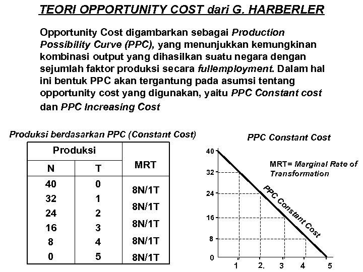 TEORI OPPORTUNITY COST dari G. HARBERLER Opportunity Cost digambarkan sebagai Production Possibility Curve (PPC),