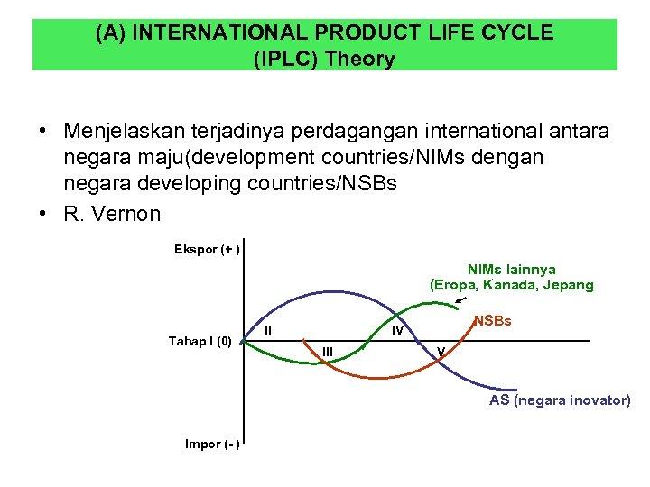 (A) INTERNATIONAL PRODUCT LIFE CYCLE (IPLC) Theory • Menjelaskan terjadinya perdagangan international antara negara