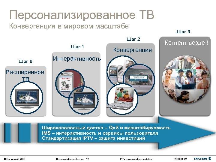 Персонализированное ТВ Конвергенция в мировом масштабе Шаг 2 Шаг 1 Шаг 3 Контент везде