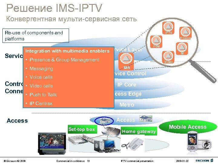 Решение IMS-IPTV Конвергентная мульти-сервисная сеть Re-use of components and platforms IPTV IP Centrex Service