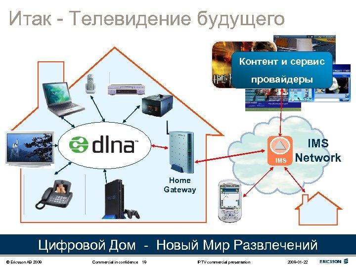 Итак - Телевидение будущего Контент и сервис провайдеры IMS Network Home Gateway Цифровой Дом