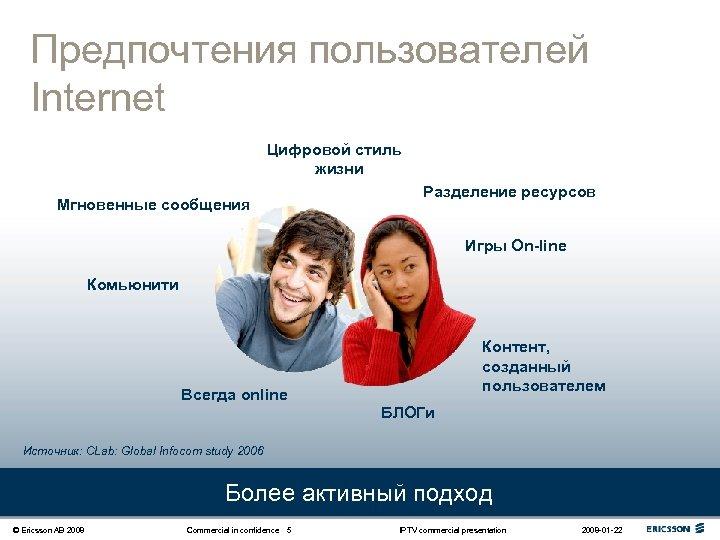Предпочтения пользователей Internet Цифровой стиль жизни Разделение ресурсов Мгновенные сообщения Игры On-line Комьюнити Контент,
