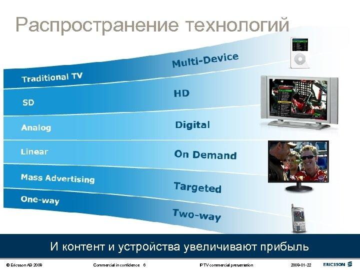 Распространение технологий И контент и устройства увеличивают прибыль © Ericsson AB 2008 Commercial in