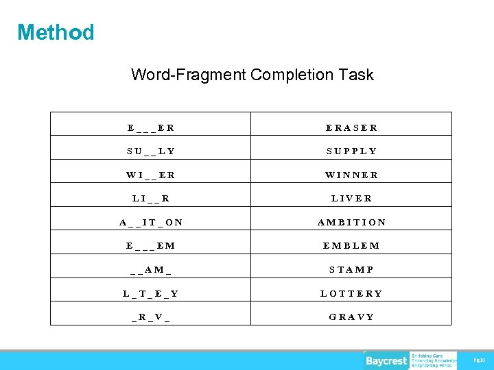 Method Word-Fragment Completion Task E___ER ERASER SU__LY SUPPLY WI__ER WINNER LI__R LIVER A__IT_ON AMBITION