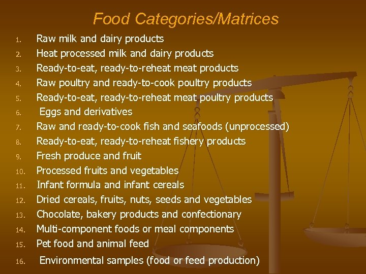 Food Categories/Matrices 15. Raw milk and dairy products Heat processed milk and dairy products
