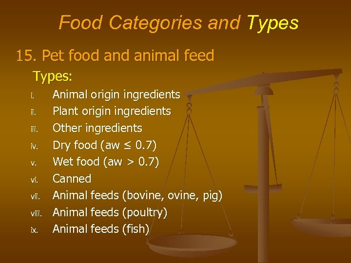 Food Categories and Types 15. Pet food animal feed Types: i. iii. iv. v.