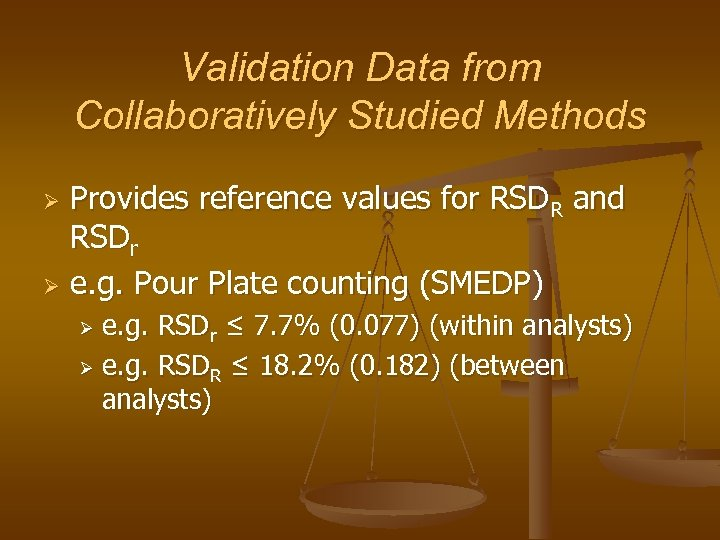 Validation Data from Collaboratively Studied Methods Provides reference values for RSDR and RSDr Ø