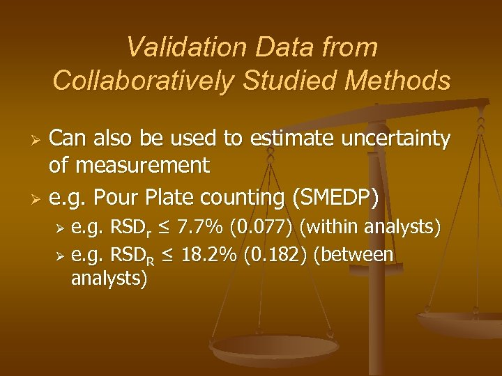 Validation Data from Collaboratively Studied Methods Can also be used to estimate uncertainty of