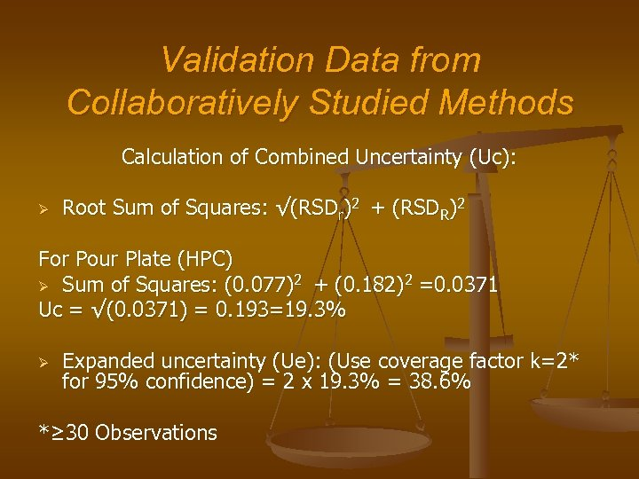 Validation Data from Collaboratively Studied Methods Ø Calculation of Combined Uncertainty (Uc): Root Sum