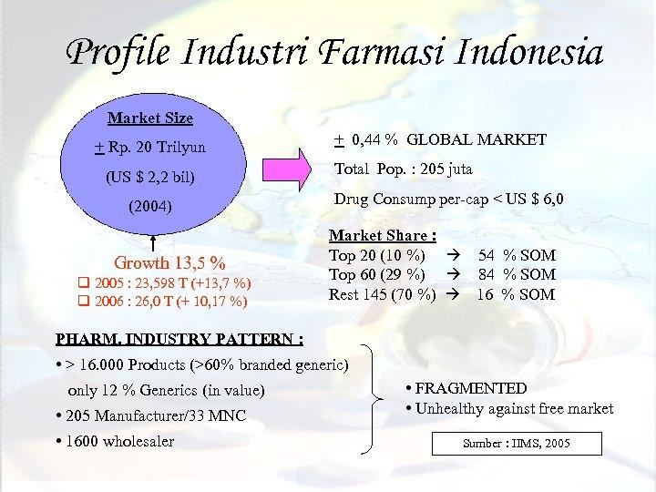 Profile Industri Farmasi Indonesia Market Size + 0, 44 % GLOBAL MARKET + Rp.