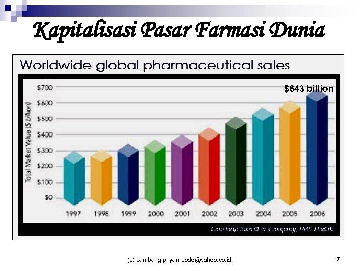 Kapitalisasi Pasar Farmasi Dunia $643 billion (c) bambang. priyambodo@yahoo. co. id 7