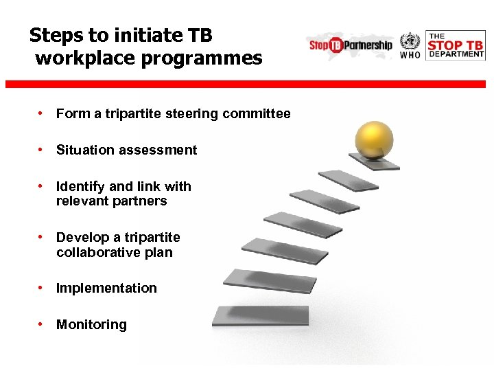 Steps to initiate TB workplace programmes • Form a tripartite steering committee • Situation