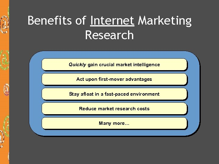 Benefits of Internet Marketing Research Quickly gain crucial market intelligence Act upon first-mover advantages