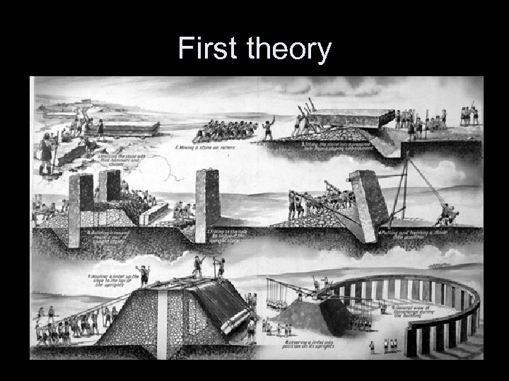 First theory