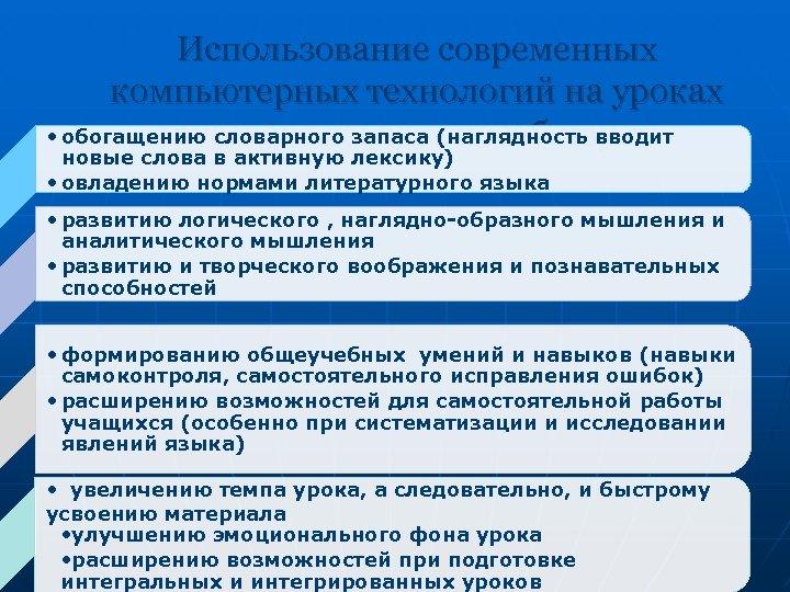 Использование современных компьютерных технологий на уроках • обогащению словарного запаса (наглядность вводит русского языка