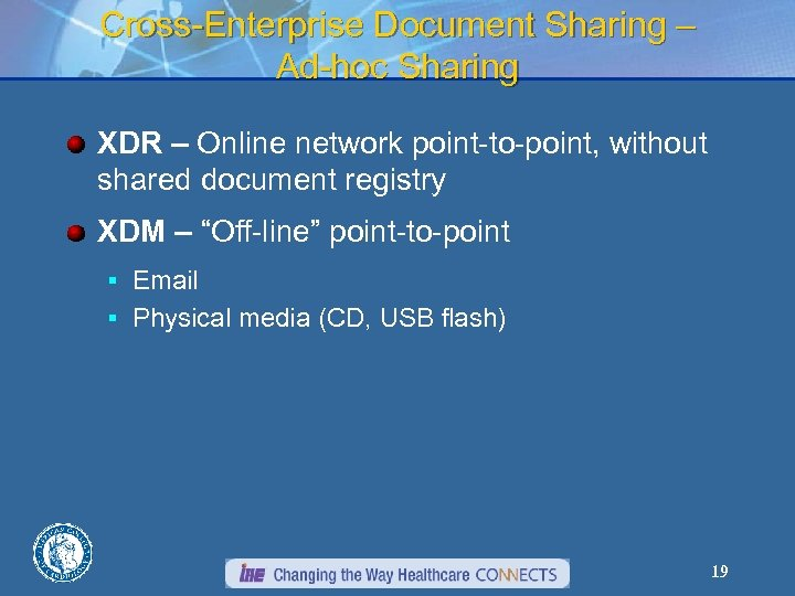 Cross-Enterprise Document Sharing – Ad-hoc Sharing XDR – Online network point-to-point, without shared document
