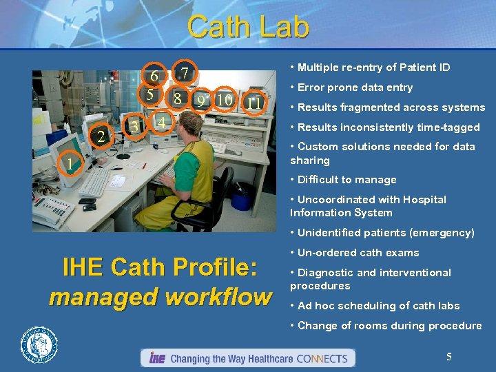 Cath Lab 7 2 6 5 8 9 10 11 3 4 1 •