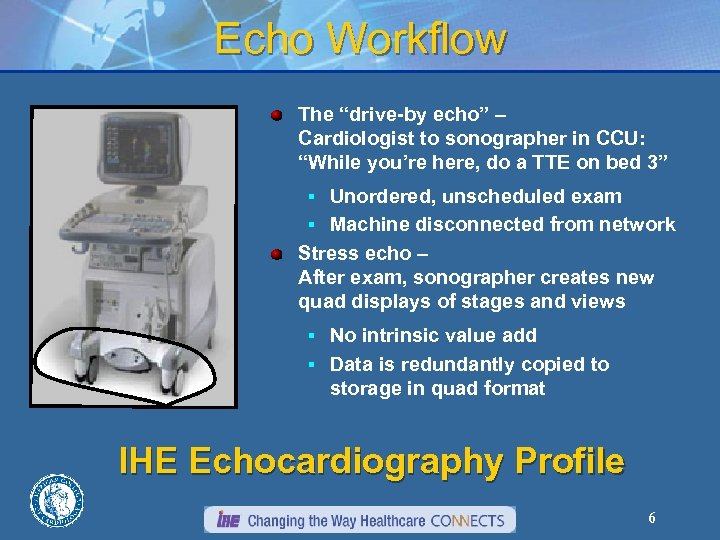 "Echo Workflow The ""drive-by echo"" – Cardiologist to sonographer in CCU: ""While you're here,"