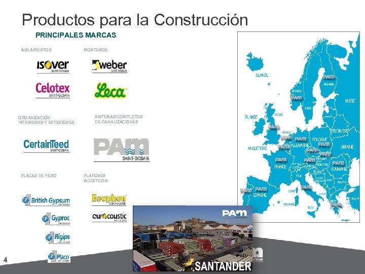 Productos para la Construcción PRINCIPALES MARCAS AISLAMIENTOS ORGANIZACIÓN INTERIORES Y EXTERIORES PLACAS DE YESO