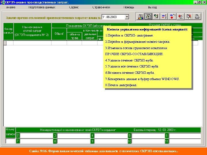 Кнопки управления информацией (слева направо): 1. Перейти к СКРЭП- диаграмме. 2. Перейти к формированию