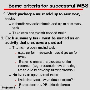 Some criteria for successful WBS 2. Work packages must add up to summary tasks