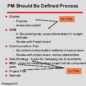 PM Should Be Defined Process u u u u Charter HL Plan – Purpose