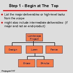 Step 1 - Begin at The Top u u List the major deliverables or