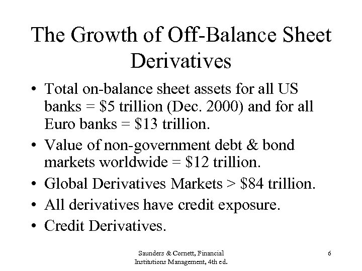 The Growth of Off-Balance Sheet Derivatives • Total on-balance sheet assets for all US