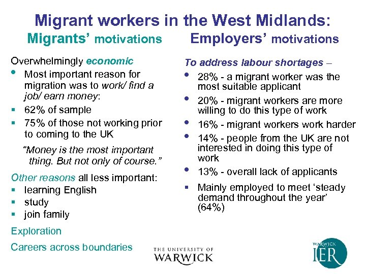 Migrant workers in the West Midlands: Migrants' motivations Overwhelmingly economic • Most important reason