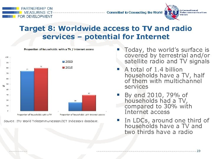 Committed to Connecting the World Target 8: Worldwide access to TV and radio services