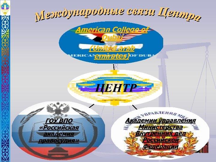 Аmerican College of Dubai (United arab emirates) ЦЕНТР ГОУ ВПО «Российская академия правосудия» Академии