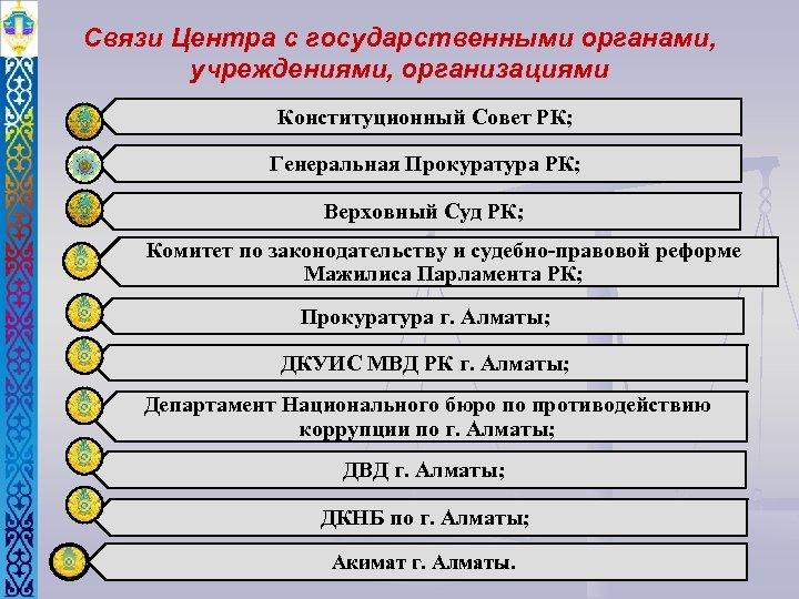 Связи Центра с государственными органами, учреждениями, организациями Конституционный Совет РК; Генеральная Прокуратура РК; Верховный