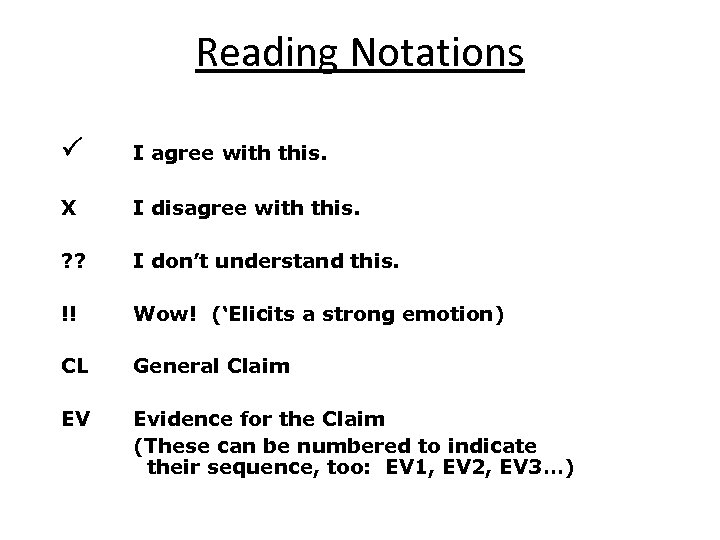Reading Notations P X ? ? !! CL EV I agree with this. I